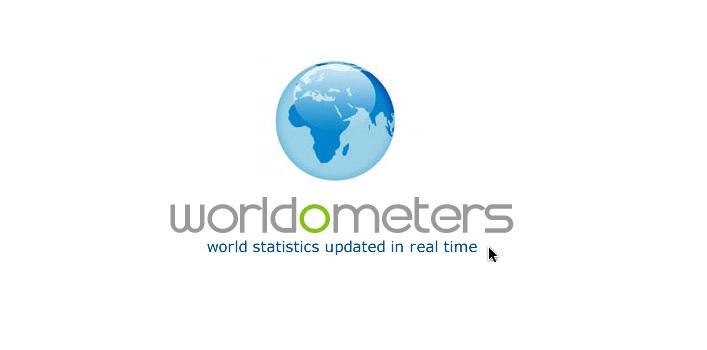 worldometer coronavirus