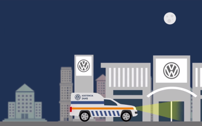 Plan de mantenimiento programado Volkswagen