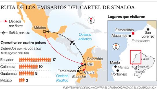 Emisarios del cartel  de Sinaloa financiaron refinamiento de droga