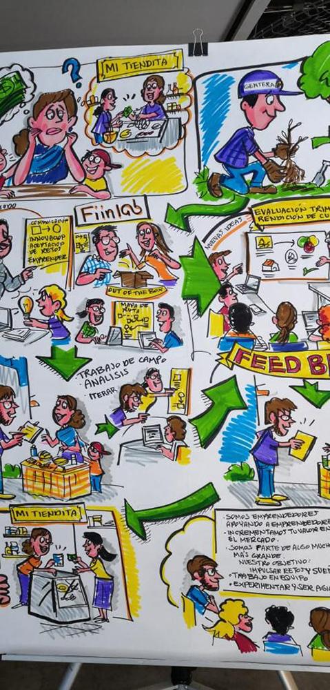 caricaturistas, caricaturistas en méxico, ilustradores, ilustradores en México, ilustrador para conferencias, caricaturista para conferencia