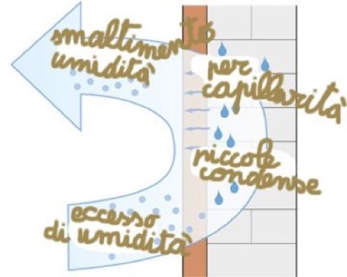 isolamento interno pannelli calcio silicato-05