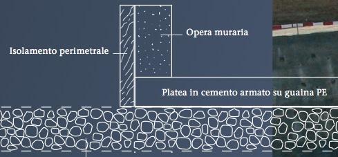 dispersioni verso il basso - Vetro cellulare, il vetro meno usato in Italia. 29
