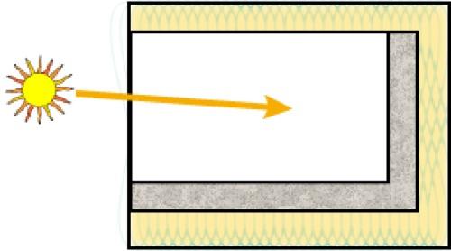 massa-termica-isolamento