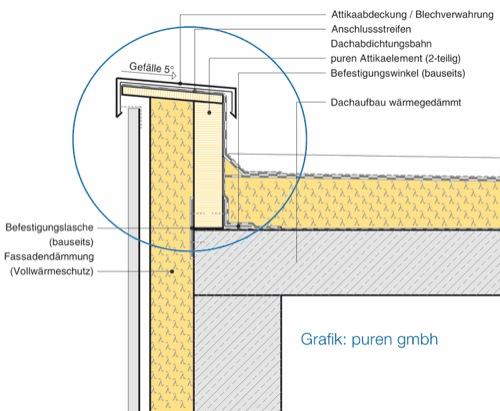 elemento-per-copertura-piana-purenit-attikaelement-sezione