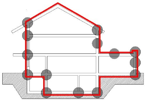 ponti termici lineari importanti