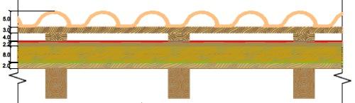 stratigrafia per il tetto in Sardegna zona C-03