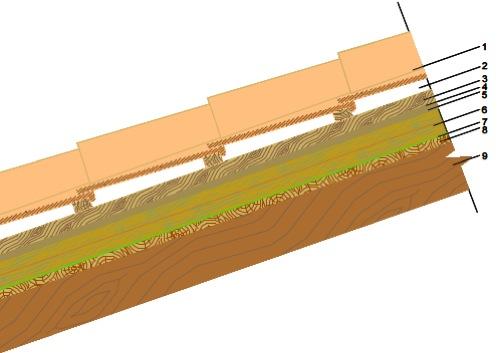 stratigrafia per il tetto in Sardegna zona C-05