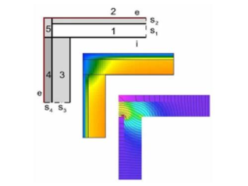 ponti termici si valutano solamente attraverso i coefficienti lineici