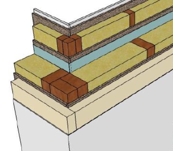2013: analisi stratigrafie nuova costruzione in legno a telaio Ortona ANCONA Gradi Giorno 1228 Zona Climatica C