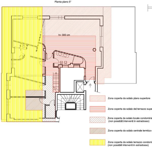 2015 coibentazione interna e in intercapedine coibentazione lastrico solare posizione serramenti finiture interne Roma Gradi Giorno 1215 Zona Climatica D