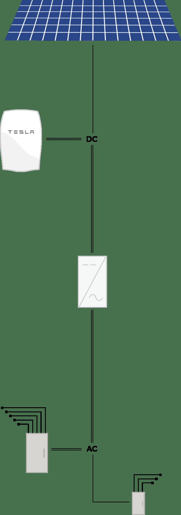 futura-auto-elettrica-progettazione-casa-tetto-efficiente-tesla   -01