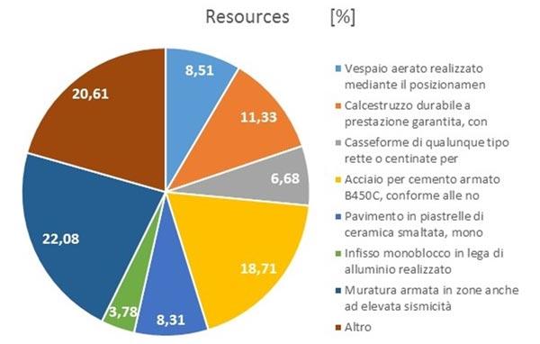 casa-consumo-energetico-basso-impatto-ambientale-lca-nzeb-zeb-passivhaus-classe-g-ape-03