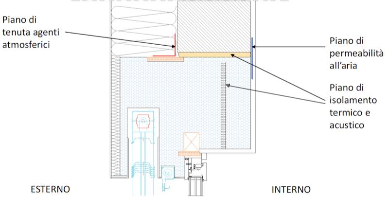 serramento-casa-passiva-monoblocco-termoisolante-Uw-04