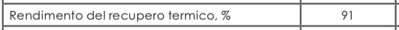 VMC decentralizzata - Ho installato 3 VMC Prana ma non noto cambiamenti, umidità sempre oltre 80 % 8