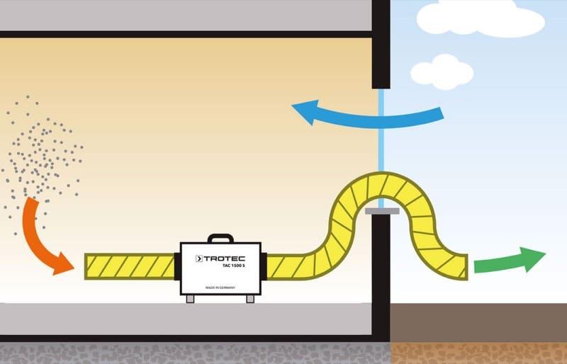 salubrità - Nano materiali e fibre artificiali vetrose in edilizia vincono il laterizio? 10