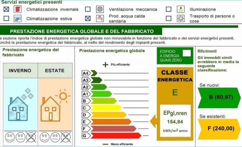 detrazioni fiscali 2021 - Differenza tra certificazione energetica nazionale e certificazione CasaClima 3