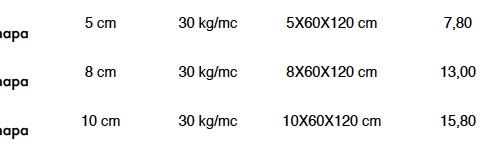 nozioni materiali naturali - Fibra di legno o fibra di canapa, è questo il dilemma 20
