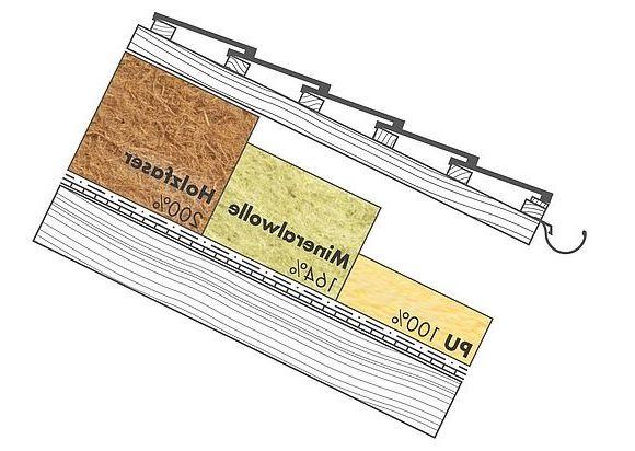 isolamento tetto in legno - Sul tetto 30cm di lana di roccia si comportano come 20cm di fibra di legno 42