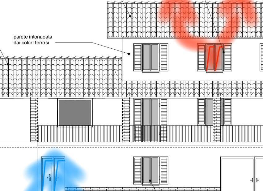 coibentazione contro il caldo - Isolamento contro il caldo e la ventilazione naturale 9