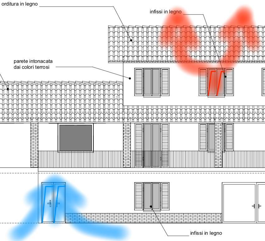 coibentazione contro il caldo - Isolamento contro il caldo e la ventilazione naturale 22