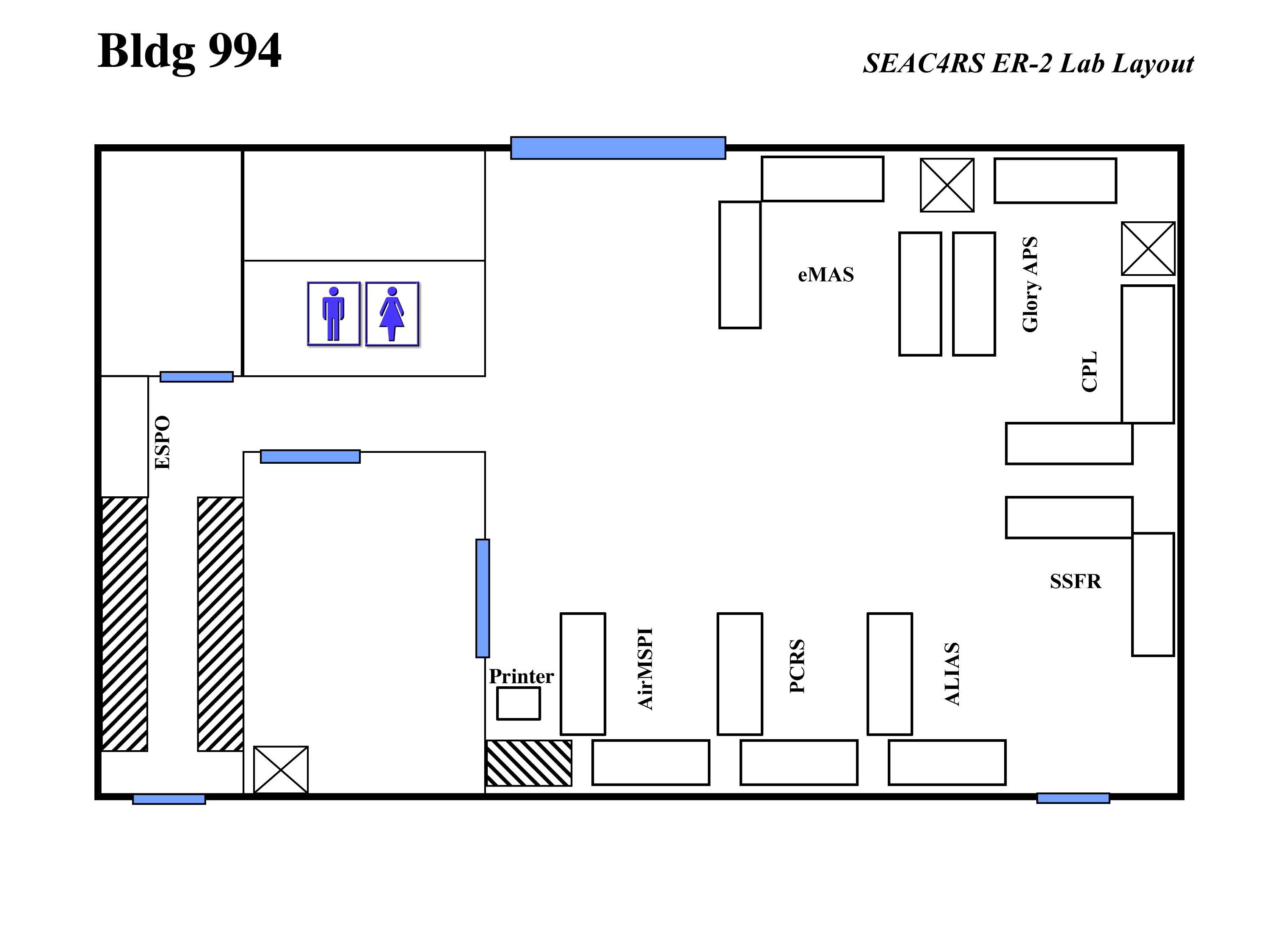 Seac4rs Lab Layouts