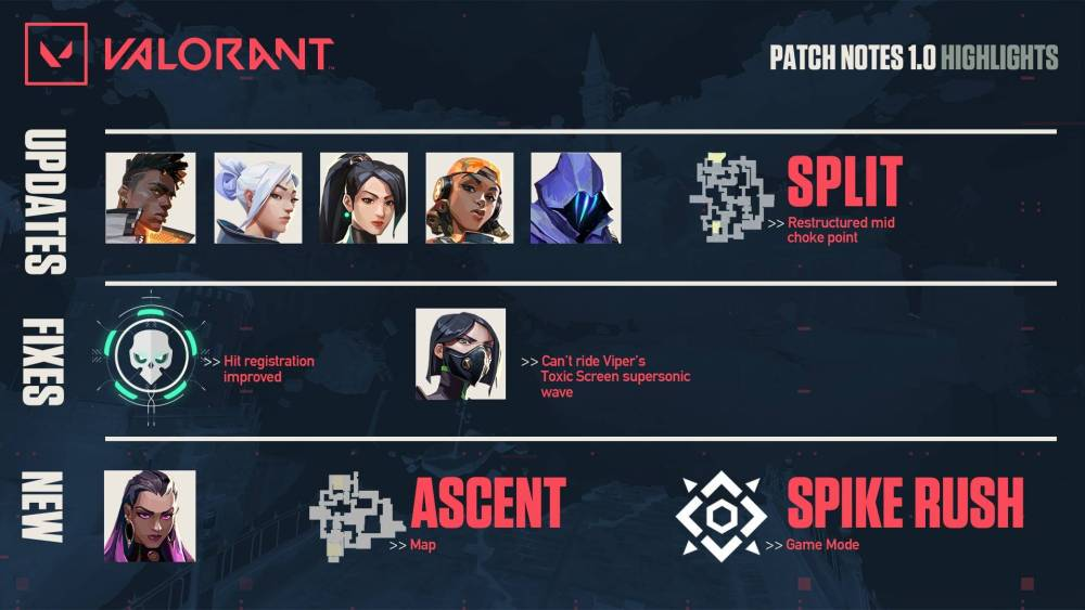 VAL patchnotes1 graphic 2