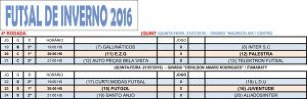 Tabela Futsal 2016_Rodada4