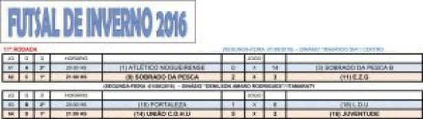 Tabela Futsal 2016_Rodada11