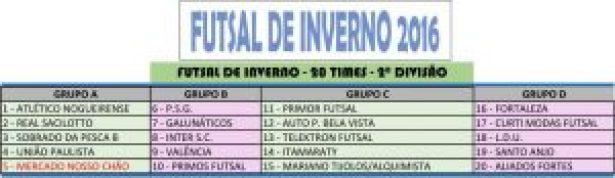 Futsal de Inverno 2016_GruposD2