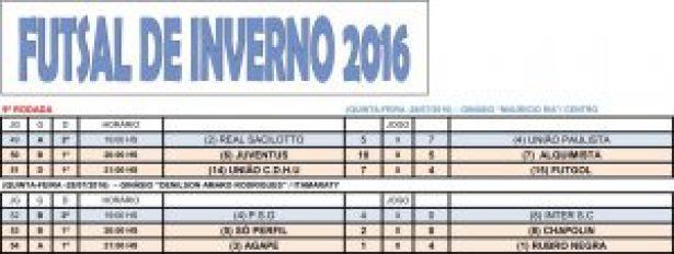 Tabela Futsal 2016_Rodada9