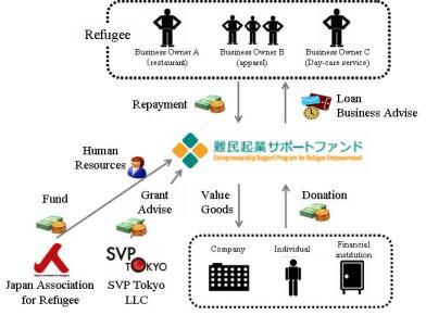 ESPRE service model image