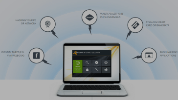 AVAST 2013 Download Free Antivirus Software for Virus Protection