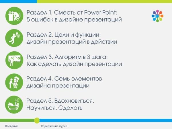 Структура курса по дизайну