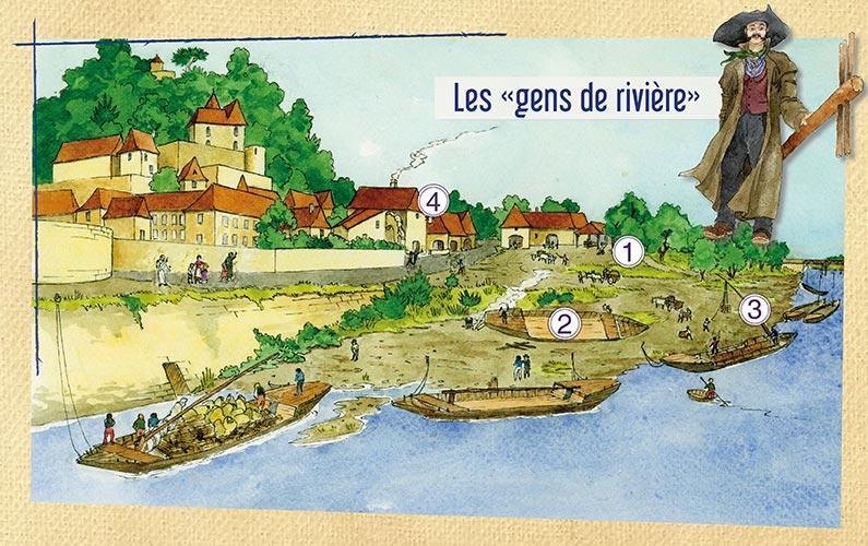 La batellerie et les gens de rivière