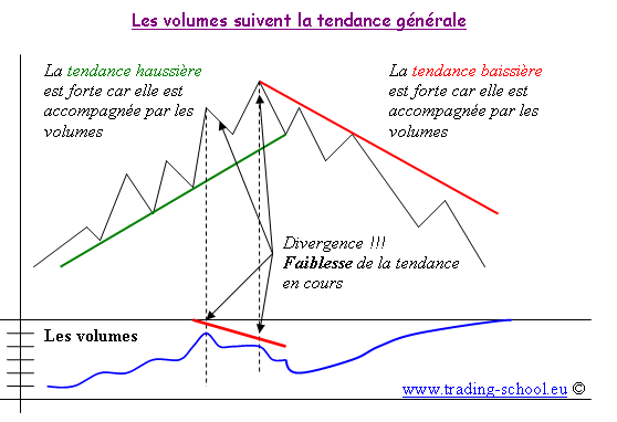 L'analyse technique et graphique (chartisme) 3