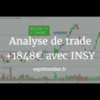 Analyse technique trading +1848€ avec l'action INSY 4