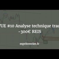 REVUE #10 Analyse technique trading -300€ REIS 9