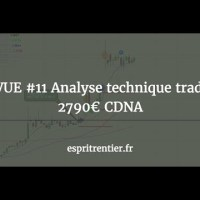 REVUE #11 Analyse technique trading +2790€ CDNA 9