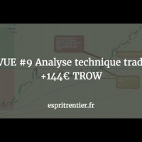REVUE #9 Analyse technique trading +144€ TROW 1