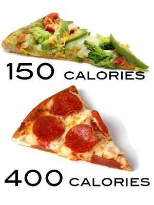 pizza calories