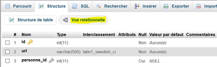 Bouton Vue relationnelle phpmyadmin