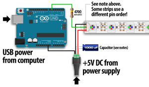 Connect ws2812b led strip to gnd & data pin only   Espruino