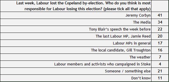 electoraldata_3
