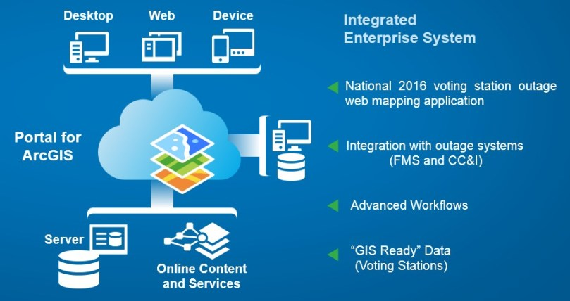 Esri South Africa Blog – Page 2 – Simplifying Decisions