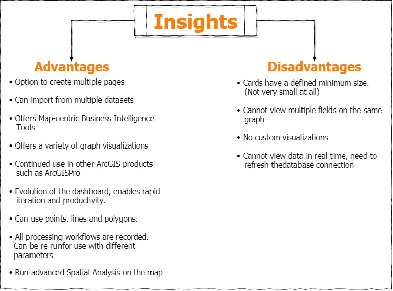 AdDisad-Insights