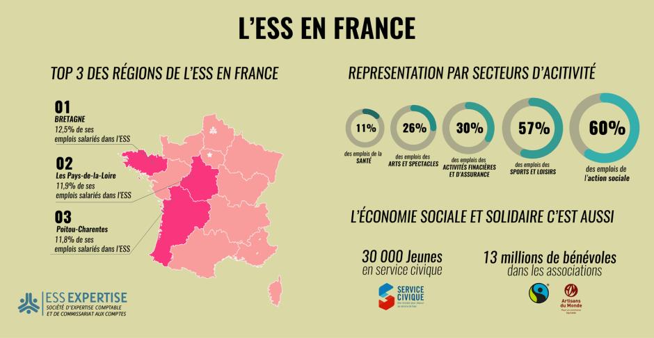 Expert Comptable Économie Sociale et Solidaire I ESS Expertise-Infographie