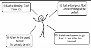 A letter to God important question mcq- essayshout