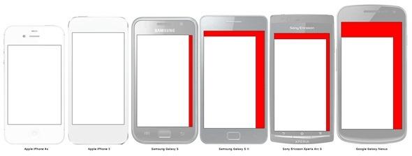 EA486009 877D 4CDB BACF F11DC2FE6620 iPhone 5 screen size comparison.