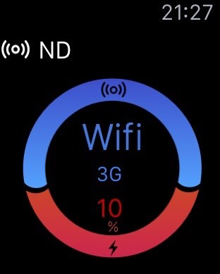 Review : Netwatch. Check Your Phone Network & Battery From Your Apple Watch