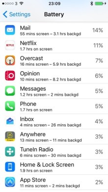 iPhone Battery Drain iPhone Battery Life Not So Great? 5 Battery Hogging Apps Named And Shamed.